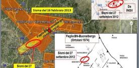 A proposito del terremoto a Napoli….